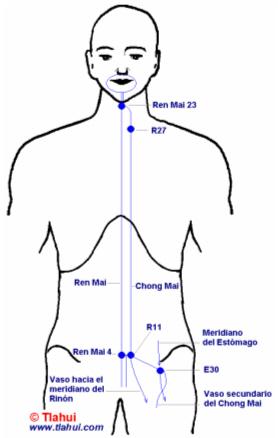 Chong Mai